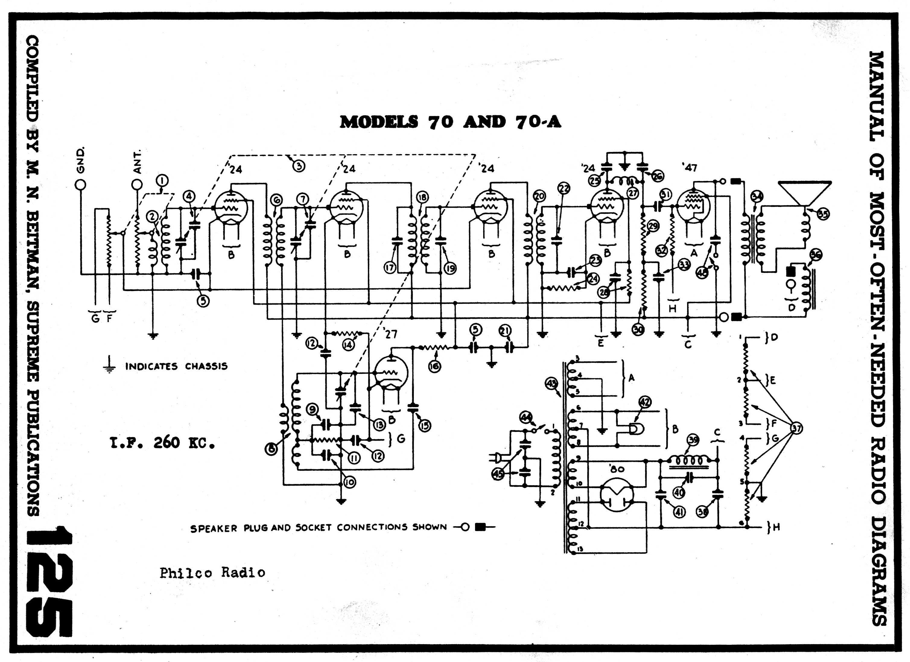 Philco Transformer Wire Color Diagram - Circuit Connection Diagram •